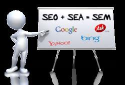 SEO, SEA, SEM, Labweb.nl, website maken